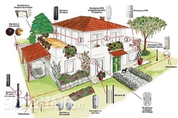 Proteggere la vostra casa e la famiglia dagli intrusi